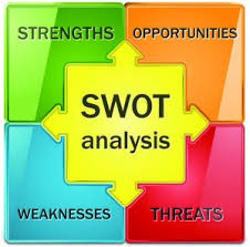 free swot analysis template swot analysis definition and examples
