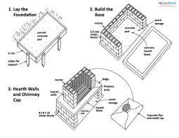 build blueprints outdoor fireplace plans outdoor fireplace blueprints how to build an