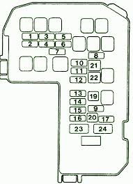 2012 lancer fuse box diagram on 2012 images tractor service and