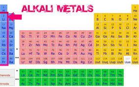 Cr On The Periodic Table Alkali Metals Periodic Table And Properties Of Alkali Metals