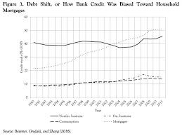 finance is not the economy evonomics