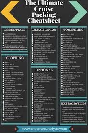 traveling checklist images The ultimate cruise packing checklist entrepreneur 39 s odyssey jpg