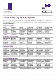 Resume Verb List Action Verbs Resume Lukex Co