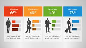 Employee Skills Powerpoint Template Slidemodel Slide Templates