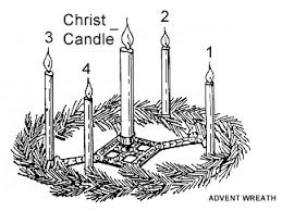 advent candle lighting order positions order of candles in the advent wreath the candles
