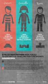 born at qalandia checkpoint u2014 visualizing palestine