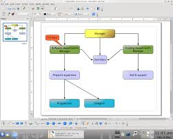 free template for organizational chart drawing organization charts easily with openoffice draw sina drawing organization charts easily with openoffice draw