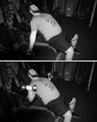 how to bench press powerlifting u0026 bodybuilding u2013 iron tanks