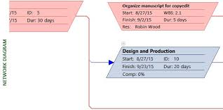 17 applying advanced formatting and printing microsoft project