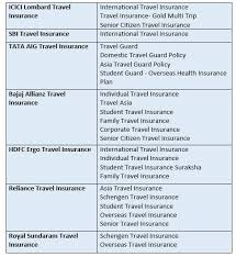 best travel insurance images International travel insurance travel insurance best travel jpg