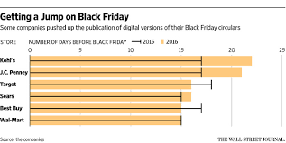 when does target black friday sale starts retailers push early start to black friday sales wsj