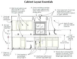 standard wall cabinet height countertop standard height standard cabinet height above counter