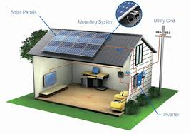 buy your own solar panels are solar panels worth it in south carolina southern current