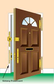 Exterior Door Security Appealing Door Security At Front Devices Ataa Dammam Home Front