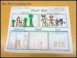 What Are The Parts Of A Book Report Best 20 Story Maps Ideas On Pinterest Story Elements Activities