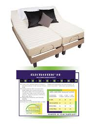 Sleep Number Bed Store In Lawton Ok Adjustable Beds Electric Beds Hospital Beds Bariatric Beds