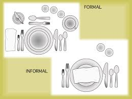 Informal Table Setting by How To Set Silverware 7 Steps With Pictures Wikihow