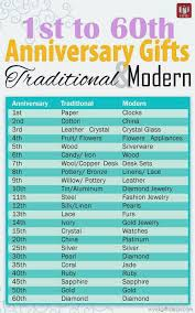 traditional 50th wedding anniversary gifts 7 things you need to about traditional wedding anniversary