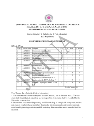 b tech cse r13 syllabus jntua bipolar junction transistor