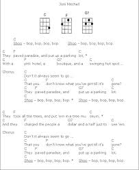 Count On Me Ukulele Tabs Pdf 354 Best Ukulele Classroom Images On Ukulele Chords