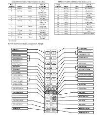 1997 Ford Explorer 4 0 Engine Diagram Wiring Diagram 1997 Ford Ranger U2013 The Wiring Diagram U2013 Readingrat Net