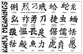 more chinese words tattoo design photos pictures and sketches