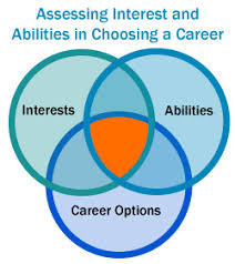 a career planning exercise for high students connections