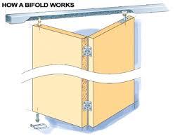 Closet Door Parts Folding Closet Door Hardware Medium Size Of Door Door Hardware