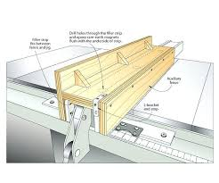 Diy Table Plans Free by Table Saw Table Plans U2013 Thelt Co