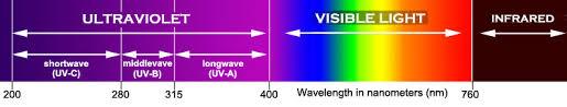 ultraviolet light therapy machine led light therapy skin rejuvenation hypoxi bella vista