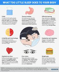 health effects of not sleeping business insider bi graphics what little sleep does to your body