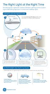 ge s lightgrid gives municipalities smarter solutions to manage