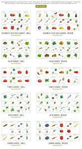 Planning Garden Layout by This Site Gives You Suggested Plots Based On A 4x4 Garden As Well