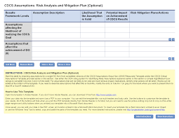 risk description template cdcs assumptions risk analysis and mitigation plan template