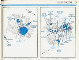 96 Ford Explorer Ac Wiring Diagram 1996 Ford Ranger Wiring Diagram To Instrument Panel Stuning Bronco