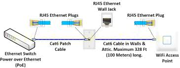 cat6 patch cable wiring diagram floralfrocks