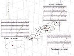 the more we listen the more we see microseismic monitoring of