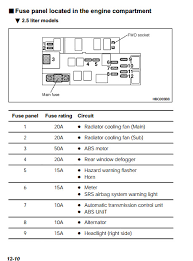 charging system wire diagram 2000 subaru impreza wiring diagram