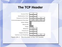 Tcp Flags Transmission Control Protocol Tcp Basics Ppt Video Online Download