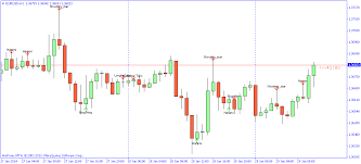 reversal pattern recognition candlestick patterns indicator for mt4 forex mt4 ea