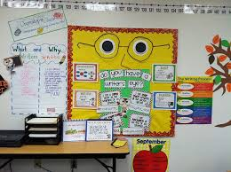 Wall Writing 117 Best Writing Projects Images On Pinterest Teaching Writing