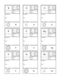 periodic table basics pdf the periodic table worksheet streamclean info