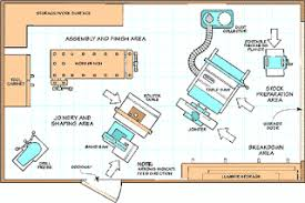 wood workshop layout plans beginning plan woodworking shop plans layout
