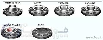 Threaded Blind Flange Flanges Our Products Foolad Khayyam Petroleum Gas
