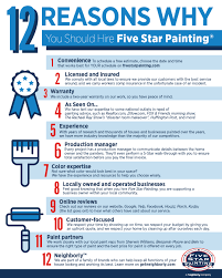 12 reasons to hire five star painting