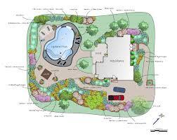 Virtual Backyard Design by How To Make Garden Landscape Design Front Yard Landscaping Ideas