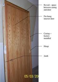 line of pre hung doors and wood frames now available door