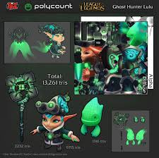 ghost hunter lulu by polkadotzombie art lol lulu pinterest