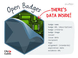 open issuing open badges