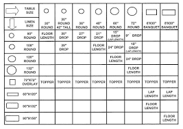 rental table linens table linen chart ga party rentals wedding planning tips